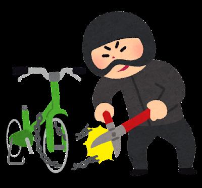 自転車盗難 マンション 防犯カメラ