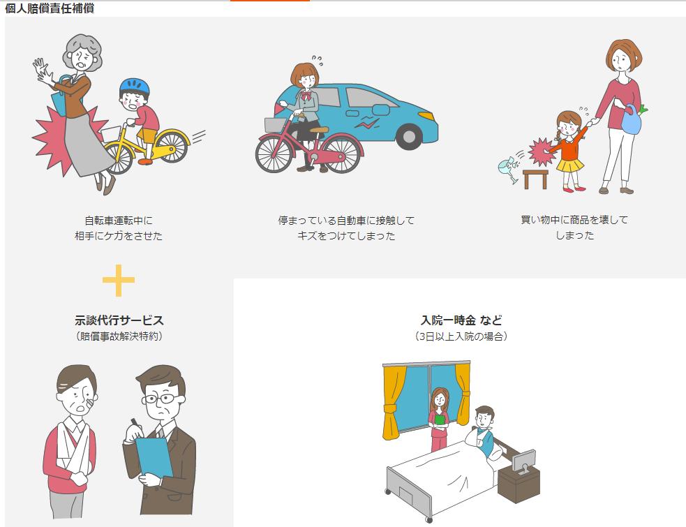 au自転車サポート付帯保険,補償内容